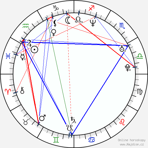 Jerry O'Connell wikipedie wiki 2018, 2019 horoskop