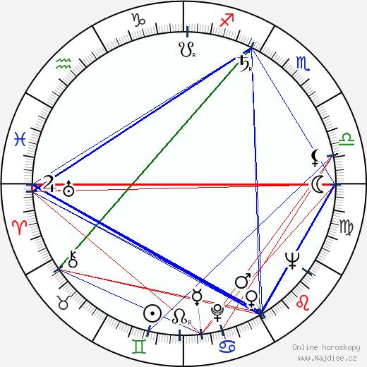 Jerry Stiller wikipedie wiki 2018, 2019 horoskop