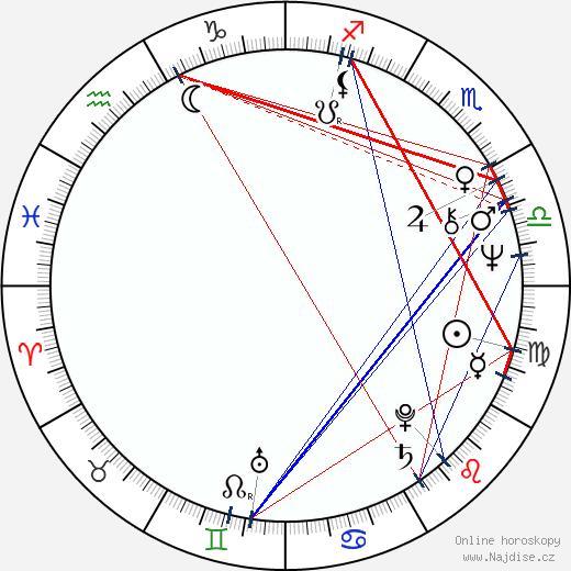 Jerry Zaks wikipedie wiki 2018, 2019 horoskop