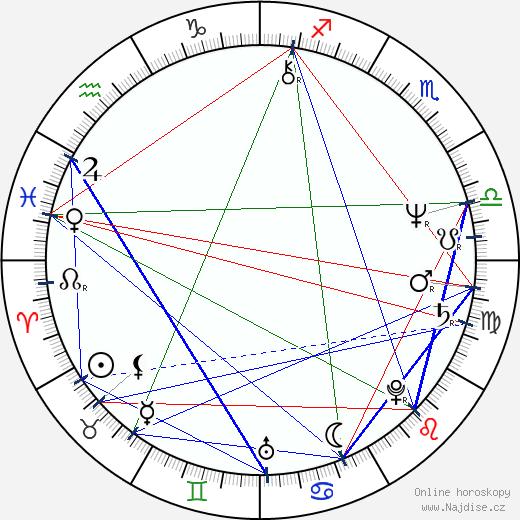 Jerzy Kryszak wikipedie wiki 2019, 2020 horoskop