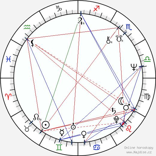 Jesper Christensen wikipedie wiki 2017, 2018 horoskop