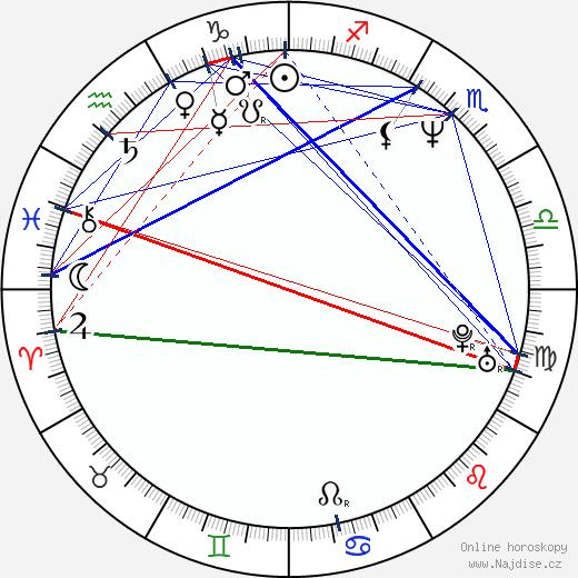Jess Harnell wikipedie wiki 2017, 2018 horoskop