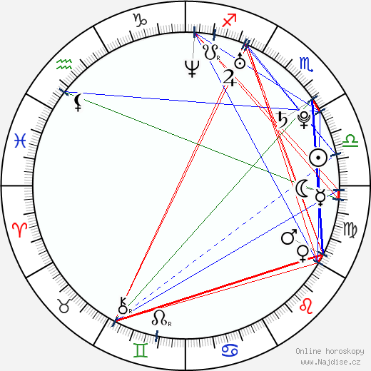 Jesse Eisenberg wikipedie wiki 2017, 2018 horoskop