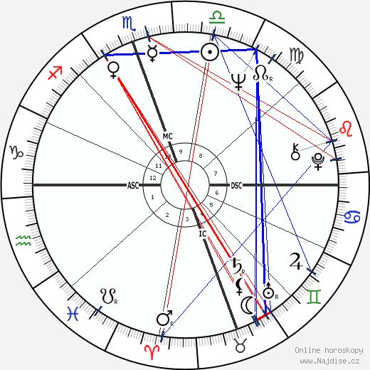 Jesse Jackson wikipedie wiki 2018, 2019 horoskop