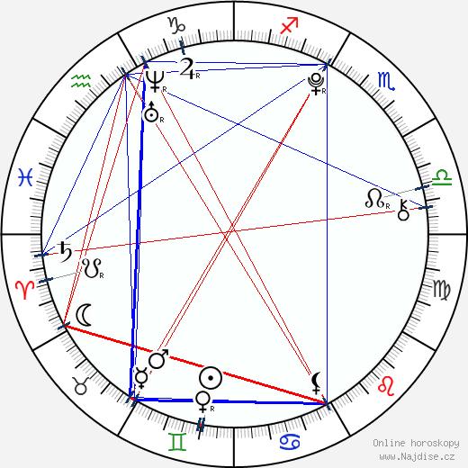 Jesse Lewis wikipedie wiki 2018, 2019 horoskop