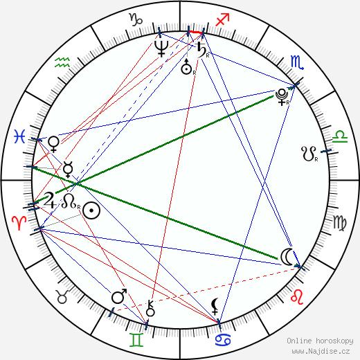 Jesse McCartney wikipedie wiki 2018, 2019 horoskop