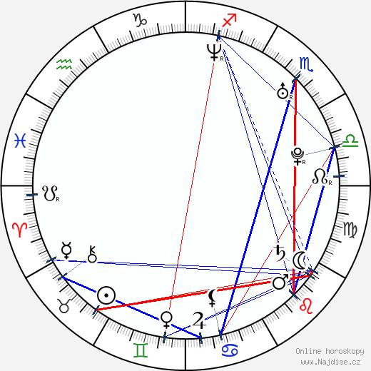 Jesse Prupas wikipedie wiki 2018, 2019 horoskop