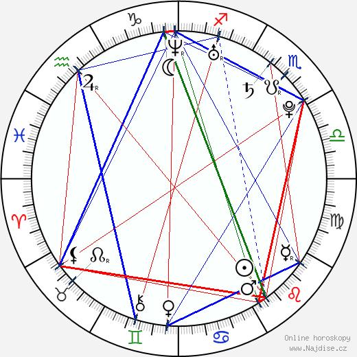 Jesse Saarinen wikipedie wiki 2018, 2019 horoskop