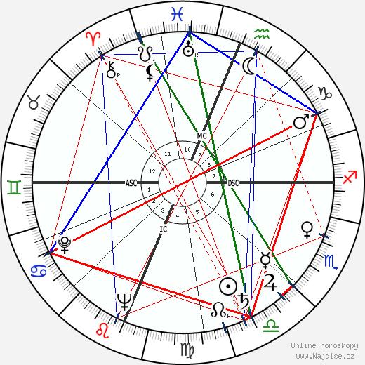 Jesse Unruh wikipedie wiki 2018, 2019 horoskop