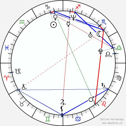 Jesse Warren wikipedie wiki 2018, 2019 horoskop
