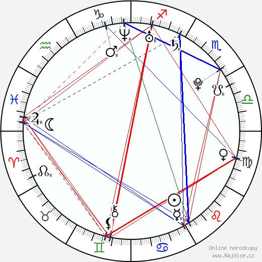 Jessi Malay wikipedie wiki 2017, 2018 horoskop