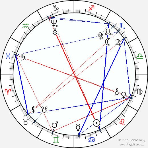 Jessica Amlee wikipedie wiki 2019, 2020 horoskop