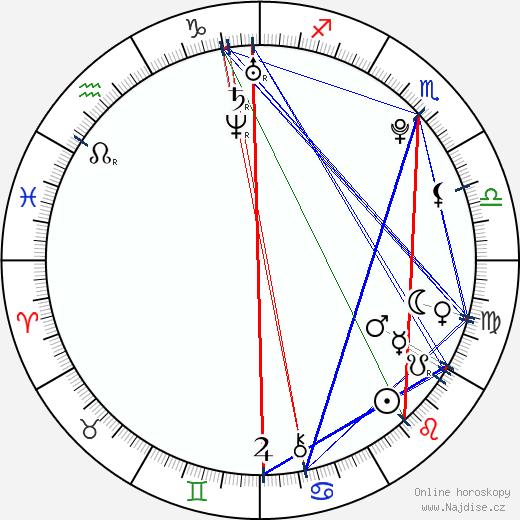 Jessica Mauboy wikipedie wiki 2019, 2020 horoskop