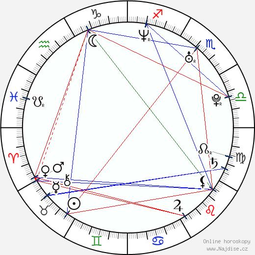 Jessica Morris wikipedie wiki 2018, 2019 horoskop