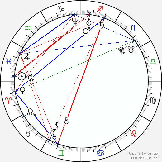 Jessica Rafalowski wikipedie wiki 2018, 2019 horoskop