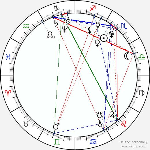Jessie Jacobs wikipedie wiki 2019, 2020 horoskop