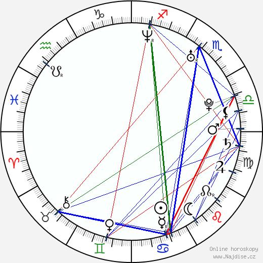 Jessie O'Donohue wikipedie wiki 2018, 2019 horoskop
