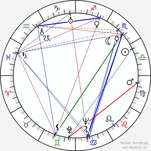 Jessie Vihrog wikipedie wiki 2019, 2020 horoskop