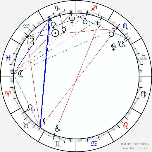 Jessy Schram wikipedie wiki 2018, 2019 horoskop