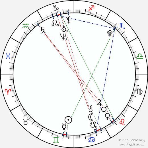Jesy Nelson wikipedie wiki 2019, 2020 horoskop