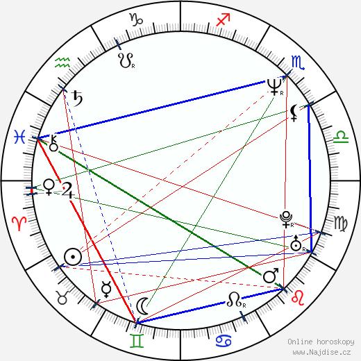 Jet Li wikipedie wiki 2018, 2019 horoskop