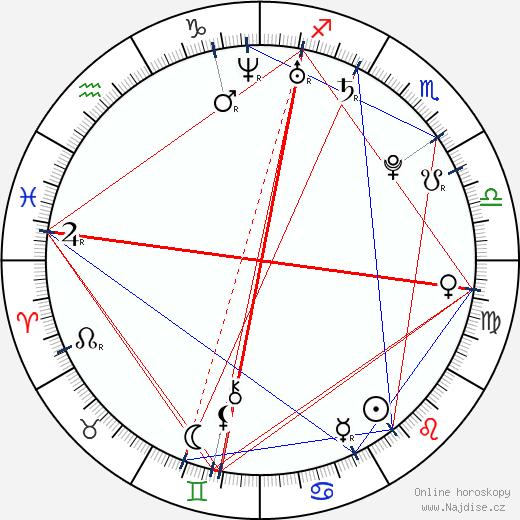 Jevgenij Malkin wikipedie wiki 2019, 2020 horoskop