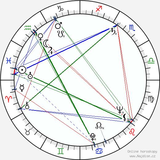 Jevgenij Šutov wikipedie wiki 2020, 2021 horoskop