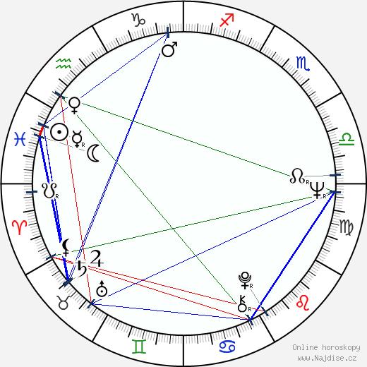 Jevgenij Žarikov wikipedie wiki 2017, 2018 horoskop