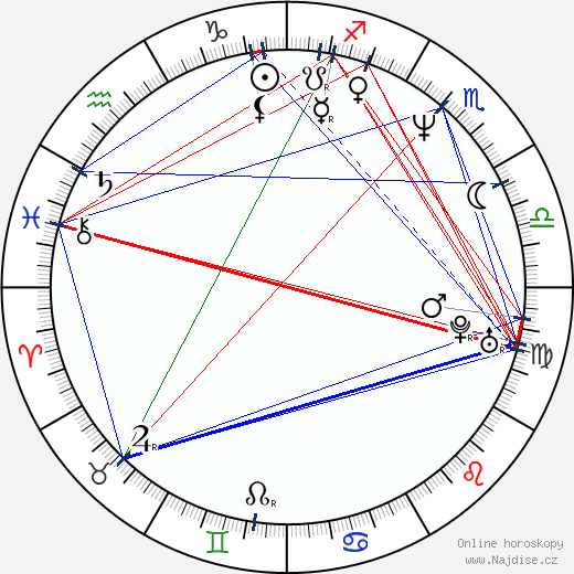 Jevgenija Dobrovolskaja wikipedie wiki 2020, 2021 horoskop