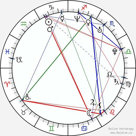 Jill Wagner wikipedie wiki 2017, 2018 horoskop