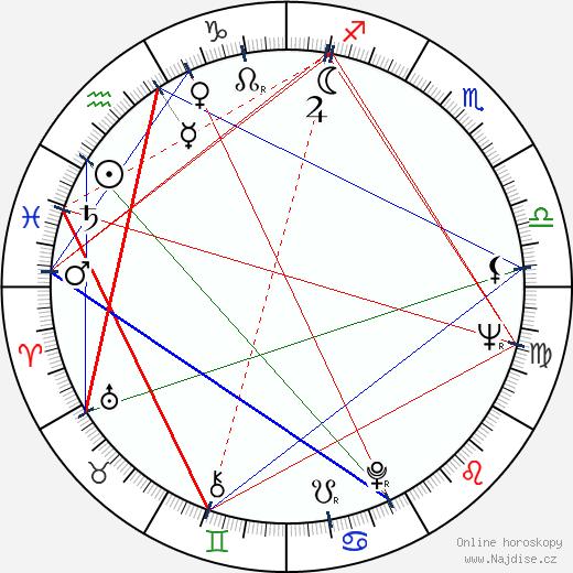 Jim Brown wikipedie wiki 2018, 2019 horoskop