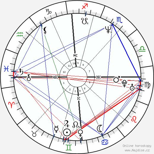Jim Knipfel wikipedie wiki 2020, 2021 horoskop