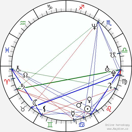 Jim Norton wikipedie wiki 2018, 2019 horoskop