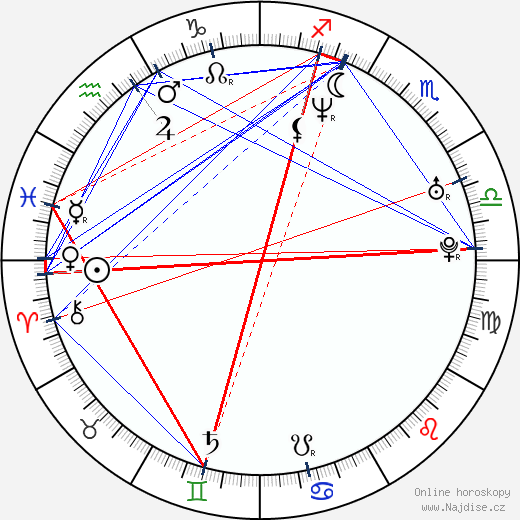 Jim Parsons wikipedie wiki 2019, 2020 horoskop