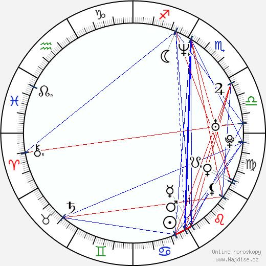 Jim Rash wikipedie wiki 2019, 2020 horoskop