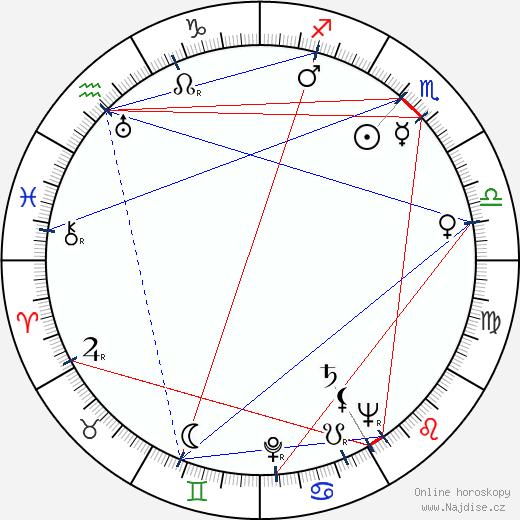 Jimmy Gaillard wikipedie wiki 2018, 2019 horoskop