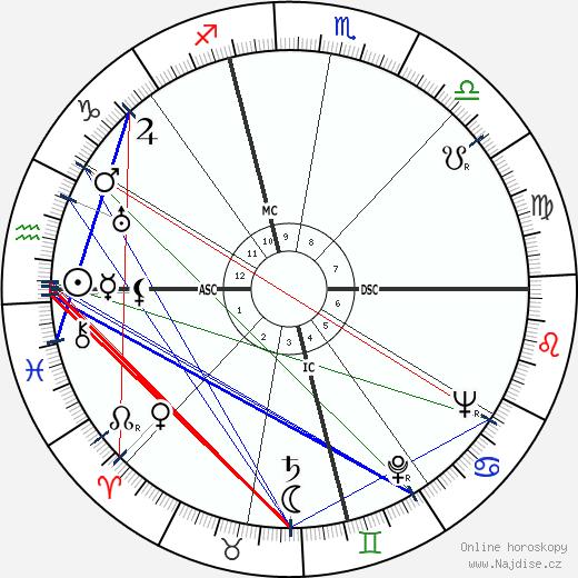 Jimmy Hoffa wikipedie wiki 2018, 2019 horoskop
