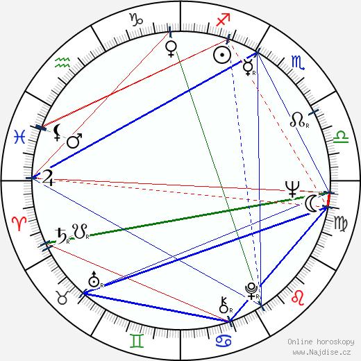 Jimmy Hunt wikipedie wiki 2019, 2020 horoskop