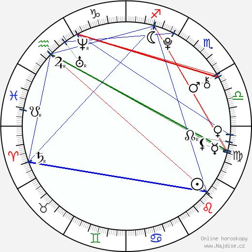 Jin-goo Yeo wikipedie wiki 2018, 2019 horoskop