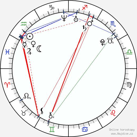 Jin Hyuk Choi wikipedie wiki 2020, 2021 horoskop