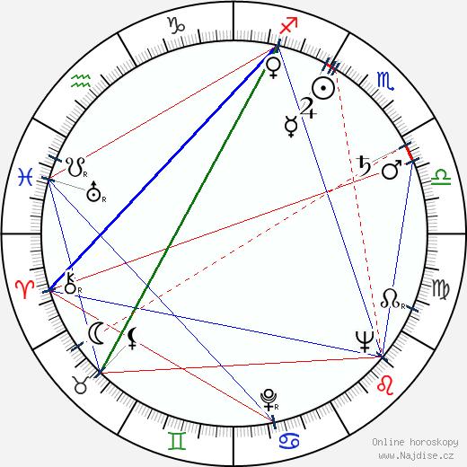 Jin Xie wikipedie wiki 2018, 2019 horoskop