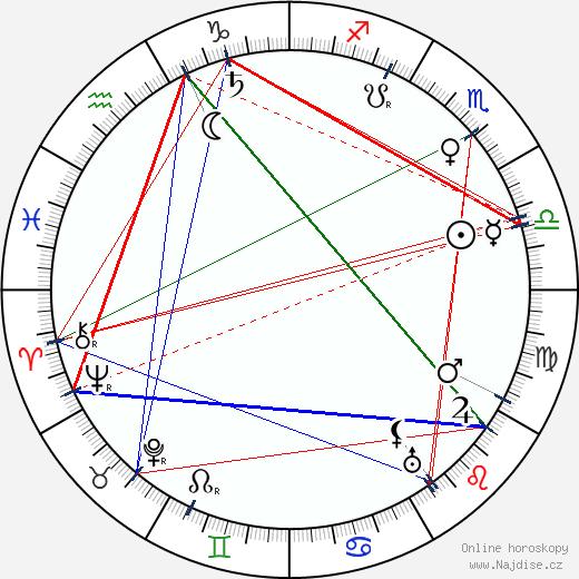 Jindřich Edl wikipedie wiki 2020, 2021 horoskop
