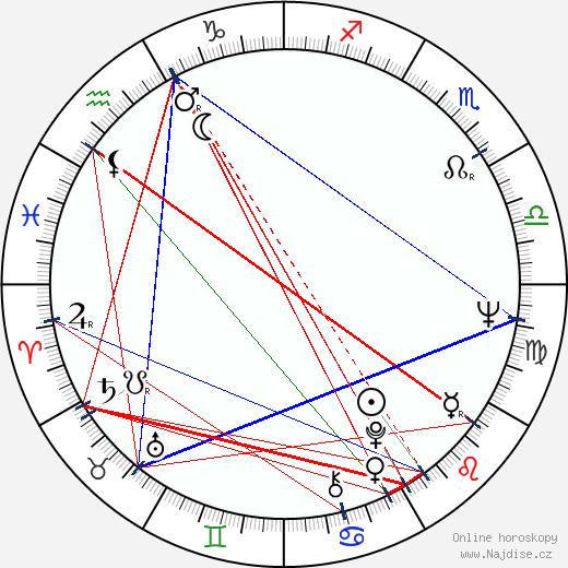 Jindřich Goetz wikipedie wiki 2018, 2019 horoskop