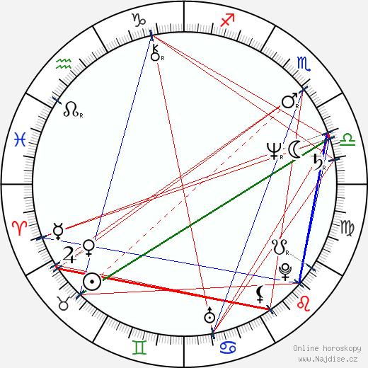 Jindřich Hinke wikipedie wiki 2020, 2021 horoskop