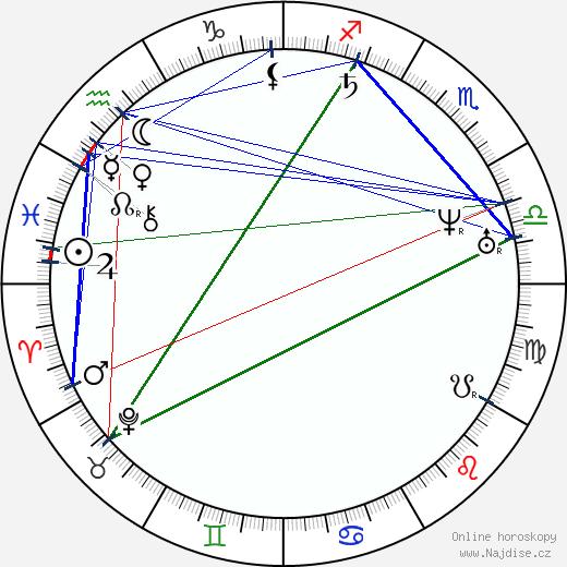 Jindřich II. Plantagenet wikipedie wiki 2019, 2020 horoskop