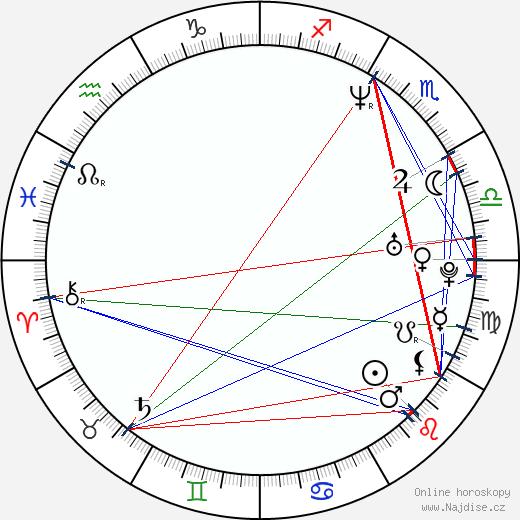 Jindřich Klaus wikipedie wiki 2019, 2020 horoskop