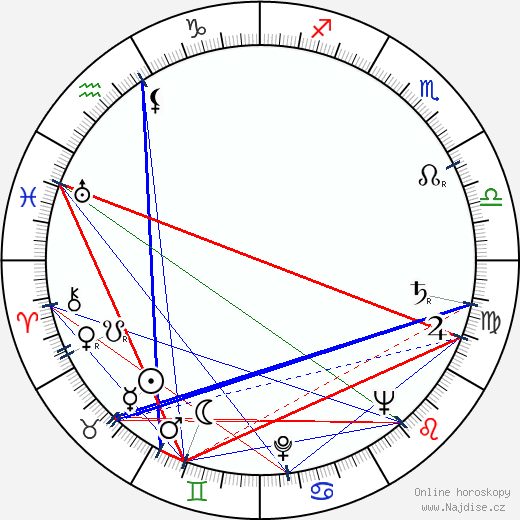 Jindřich Narenta wikipedie wiki 2020, 2021 horoskop
