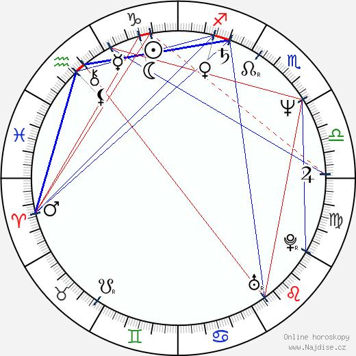 Jingle Ma wikipedie wiki 2018, 2019 horoskop