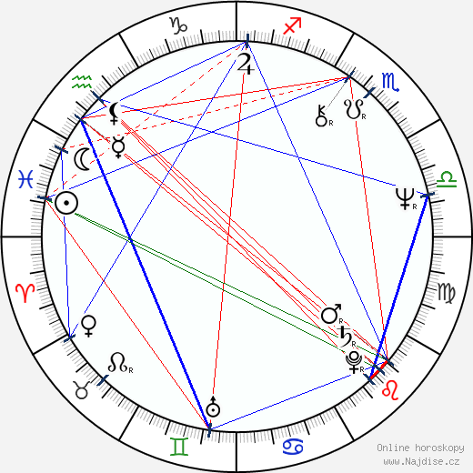 Jiří Adamec wikipedie wiki 2019, 2020 horoskop