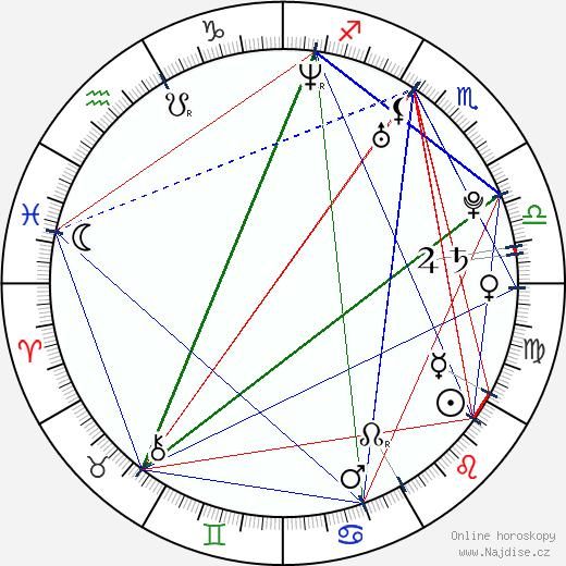 Jiří Berousek wikipedie wiki 2020, 2021 horoskop